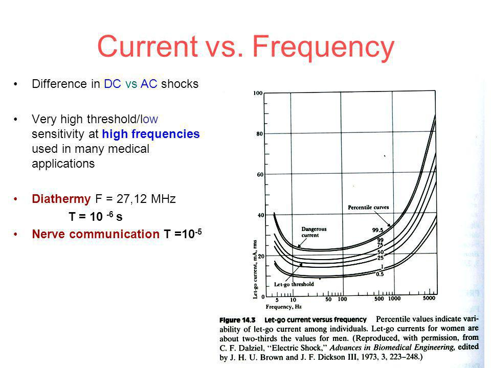 19 Current vs. Frequency Difference in DC vs AC shocks Very high threshold/low sensitivity at high frequencies used in many medical applications Diath
