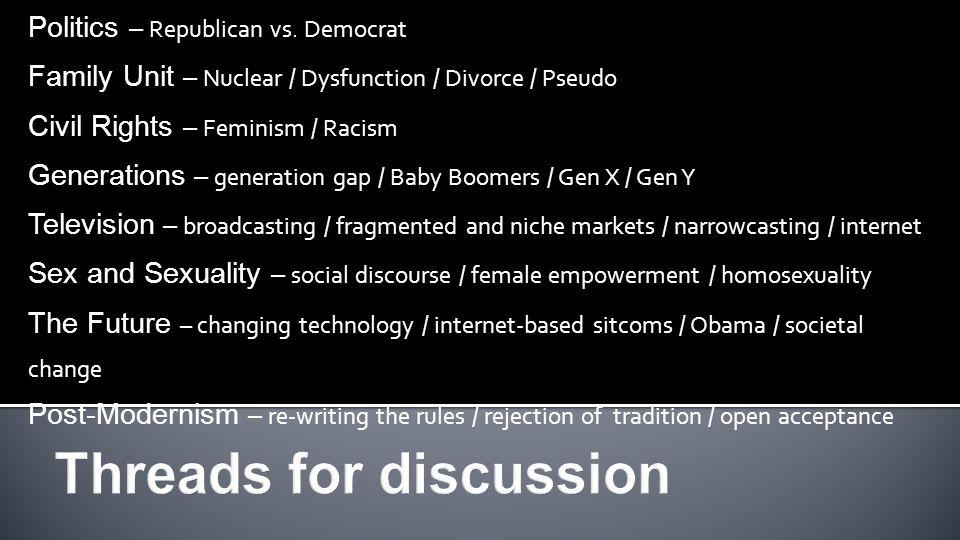 Politics – Republican vs.