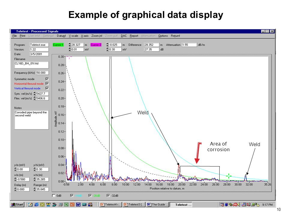 10 Weld Area of corrosion Example of graphical data display