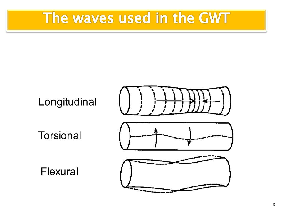 6 Longitudinal Torsional Flexural