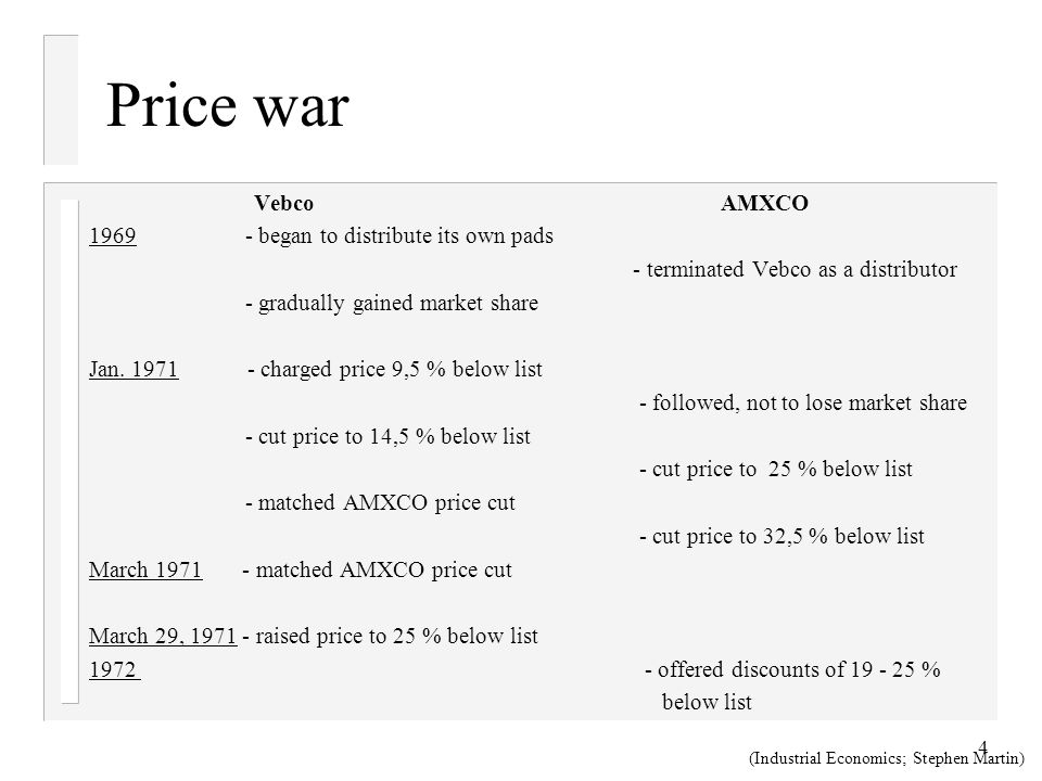 5 Discussion (1) n AMXCO, a dominant firm with cost advantage over fringe firms, set its price so close to list that it was profitable for Vebco to expand its output, even though Vebco had higher costs.