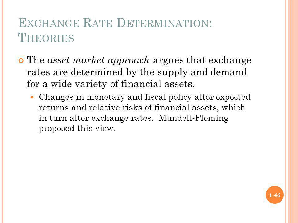 E XCHANGE R ATE D ETERMINATION : T HEORIES The asset market approach argues that exchange rates are determined by the supply and demand for a wide var