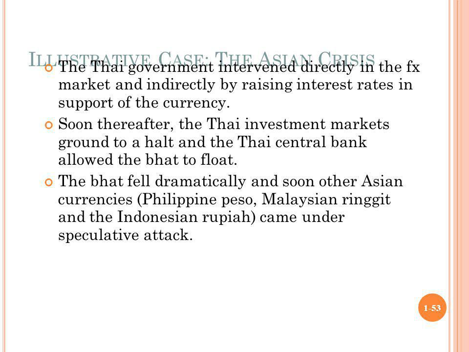 I LLUSTRATIVE C ASE : T HE A SIAN C RISIS The Thai government intervened directly in the fx market and indirectly by raising interest rates in support
