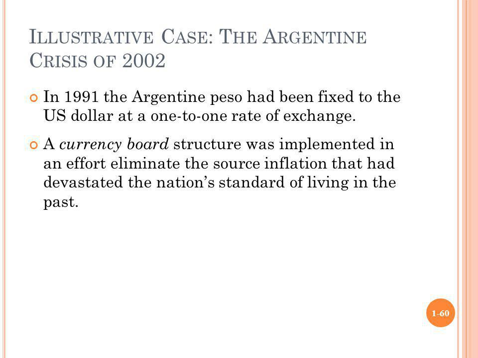 I LLUSTRATIVE C ASE : T HE A RGENTINE C RISIS OF 2002 In 1991 the Argentine peso had been fixed to the US dollar at a one-to-one rate of exchange. A c