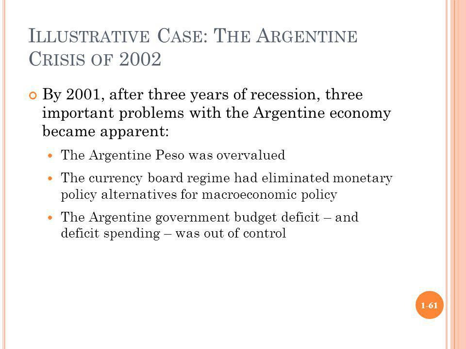 I LLUSTRATIVE C ASE : T HE A RGENTINE C RISIS OF 2002 By 2001, after three years of recession, three important problems with the Argentine economy bec