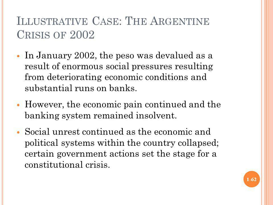 I LLUSTRATIVE C ASE : T HE A RGENTINE C RISIS OF 2002 In January 2002, the peso was devalued as a result of enormous social pressures resulting from d