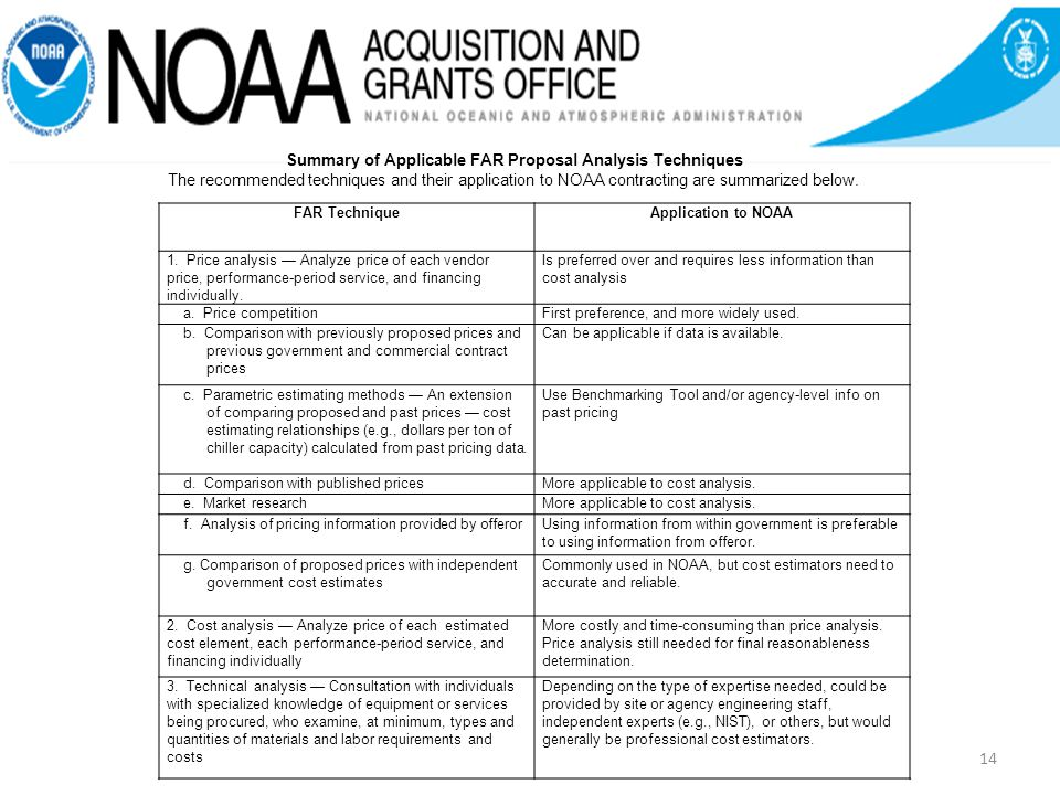 14 FAR TechniqueApplication to NOAA 1.