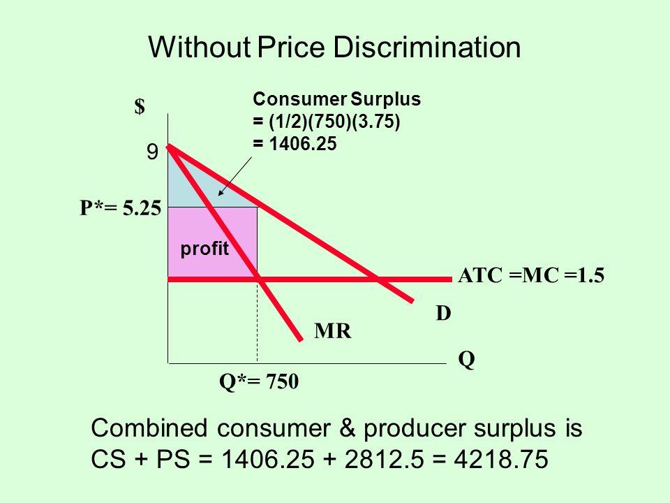 Without Price Discrimination $ Q D P*= 5.25 Q*= 750 ATC =MC =1.5 Consumer Surplus = (1/2)(750)(3.75) = 1406.25 MR profit 9 Combined consumer & produce