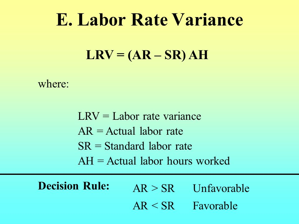Summary Ideal vs. Attainable Standards Material Variances Labor Variances Overhead Variances