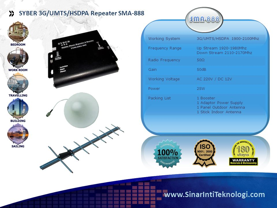 SYBER 3G/UMTS/HSDPA Repeater SMA-888 www.SinarIntiTeknologi.com Working System3G/UMTS/HSDPA 1900-2100Mhz Frequency RangeUp Stream 1920-1980Mhz Down Stream 2110-2170Mhz Radio Frequency50Ω Gain50dB Working VoltageAC 220V / DC 12V Power25W Packing List1 Booster 1 Adaptor Power Supply 1 Panel Outdoor Antenna 1 Stick Indoor Antenna
