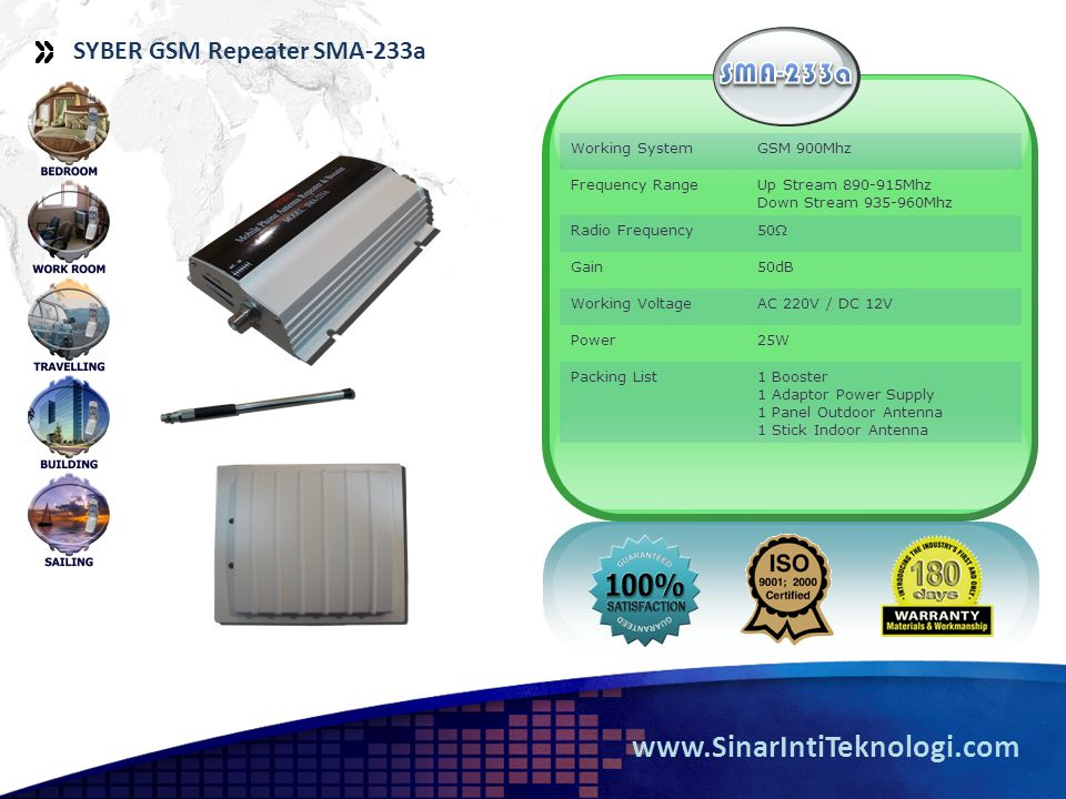 SYBER GSM Repeater SMA-233a www.SinarIntiTeknologi.com Working SystemGSM 900Mhz Frequency RangeUp Stream 890-915Mhz Down Stream 935-960Mhz Radio Frequency50Ω Gain50dB Working VoltageAC 220V / DC 12V Power25W Packing List1 Booster 1 Adaptor Power Supply 1 Panel Outdoor Antenna 1 Stick Indoor Antenna