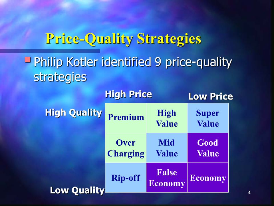 4 Price-Quality Strategies Philip Kotler identified 9 price-quality strategies Philip Kotler identified 9 price-quality strategies Premium High Value Super Value Over Charging Mid Value Good Value Rip-off False Economy High Quality Low Quality High Price Low Price