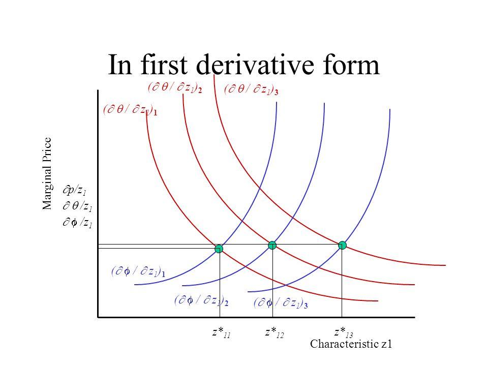 Equilibrium Characteristic z1 Bundle Price P, (z 1, z* 2..., z* n, u*), p/z 1 = p 1 P*, z* 1 P (z 1, z* 2..., z* n, u*), u > u* u < u* (z 1, z* 2..., z* n, u*),
