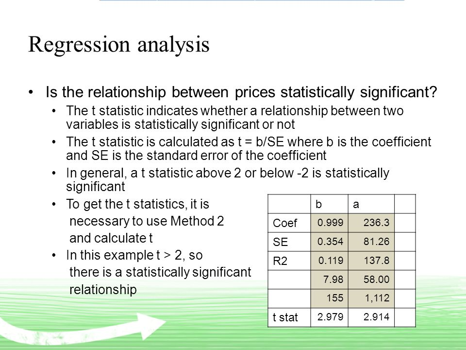 Regression analysis Is the relationship between prices statistically significant.