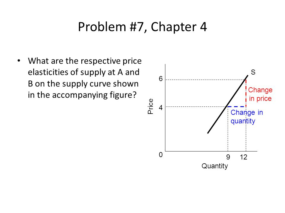 Problem #7, Chapter 4 What are the respective price elasticities of supply at A and B on the supply curve shown in the accompanying figure? 0 912 Quan