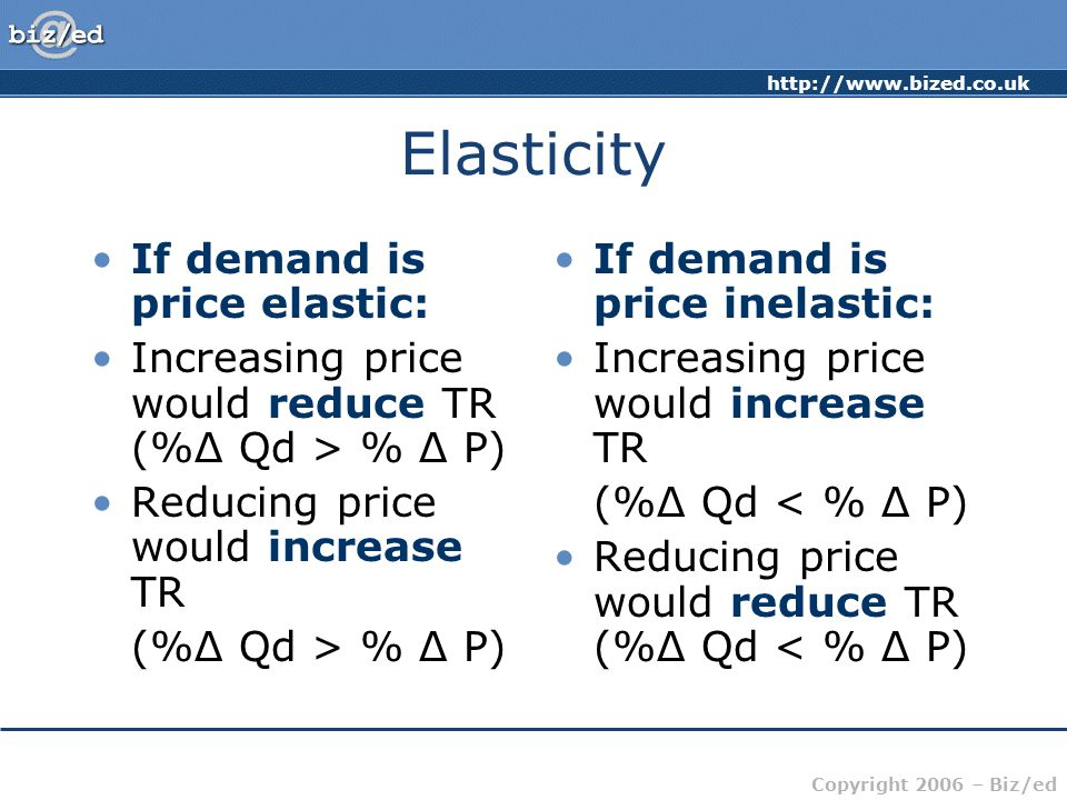 http://www.bized.co.uk Copyright 2006 – Biz/ed Elasticity If demand is price elastic: Increasing price would reduce TR (%Δ Qd > % Δ P) Reducing price would increase TR (%Δ Qd > % Δ P) If demand is price inelastic: Increasing price would increase TR (%Δ Qd < % Δ P) Reducing price would reduce TR (%Δ Qd < % Δ P)