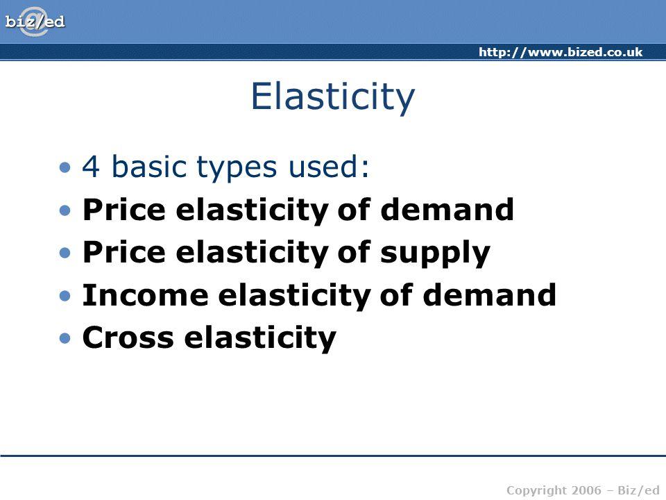 http://www.bized.co.uk Copyright 2006 – Biz/ed Elasticity 4 basic types used: Price elasticity of demand Price elasticity of supply Income elasticity of demand Cross elasticity