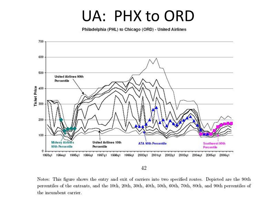 UA: PHX to ORD
