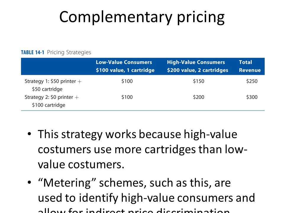 Complementary pricing This strategy works because high-value costumers use more cartridges than low- value costumers. Metering schemes, such as this,