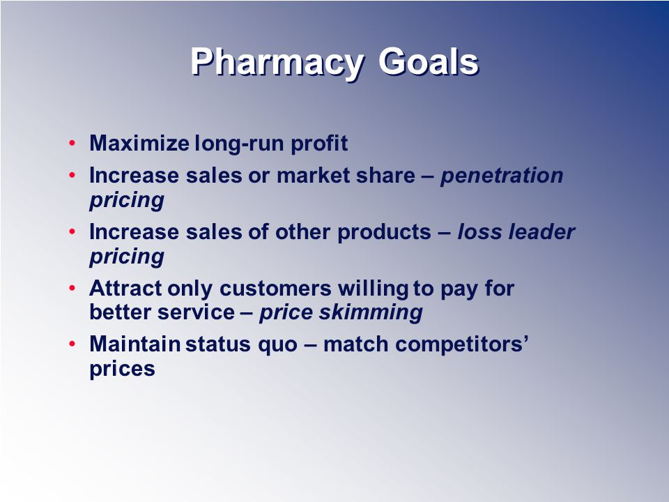 Pharmacy Goals Maximize long-run profit Increase sales or market share – penetration pricing Increase sales of other products – loss leader pricing Attract only customers willing to pay for better service – price skimming Maintain status quo – match competitors prices