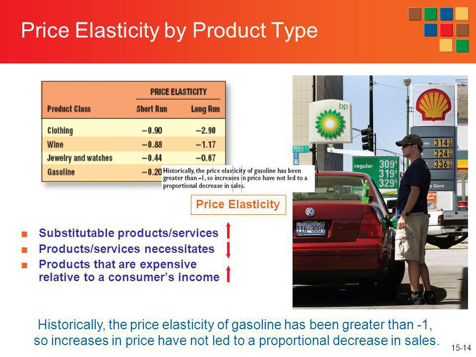 15-14 Price Elasticity by Product Type Substitutable products/services Products/services necessitates Products that are expensive relative to a consum