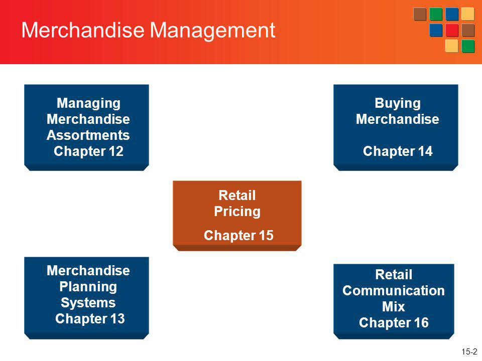 15-3 Questions What factors do retailers consider when pricing merchandise.
