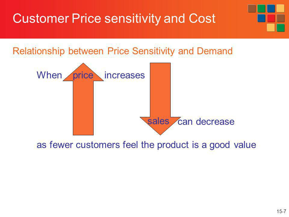 15-28 Merchandising Optimization Software Setting prices by simply marking up merchandise cost neglect other factors (e.g., price sensitivity, competition, the sales of complementary products) Merchandising Optimization Software Utilize a set of algorithms that analyzes past and current merchandise sales prices Estimates the relationship between prices and sales generated Determines the optimal (most profitable) initial price for the merchandise and size and timing for markdowns