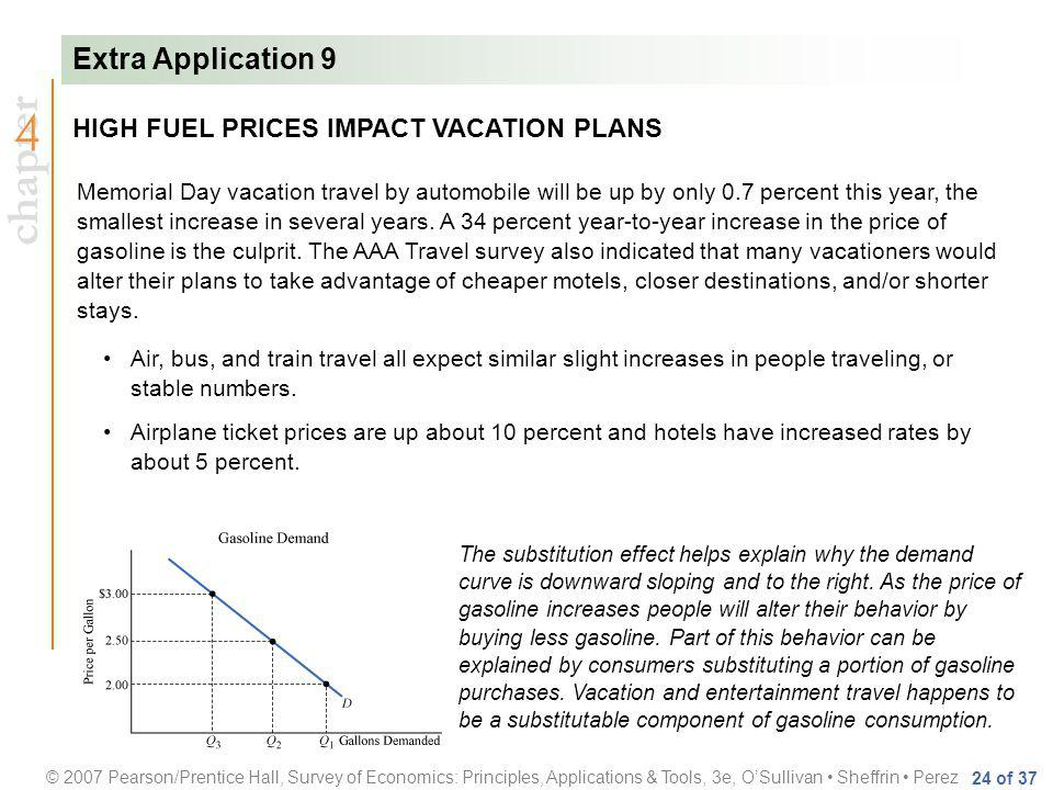 chapter © 2007 Pearson/Prentice Hall, Survey of Economics: Principles, Applications & Tools, 3e, OSullivan Sheffrin Perez 24 of 37 HIGH FUEL PRICES IMPACT VACATION PLANS Memorial Day vacation travel by automobile will be up by only 0.7 percent this year, the smallest increase in several years.
