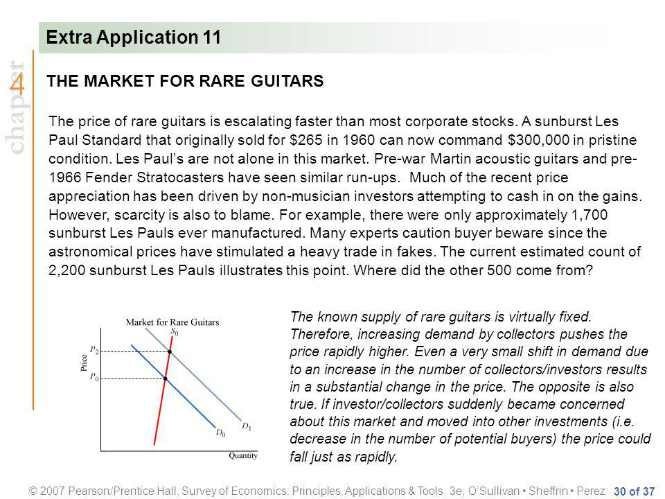 chapter © 2007 Pearson/Prentice Hall, Survey of Economics: Principles, Applications & Tools, 3e, OSullivan Sheffrin Perez 30 of 37 THE MARKET FOR RARE GUITARS The price of rare guitars is escalating faster than most corporate stocks.