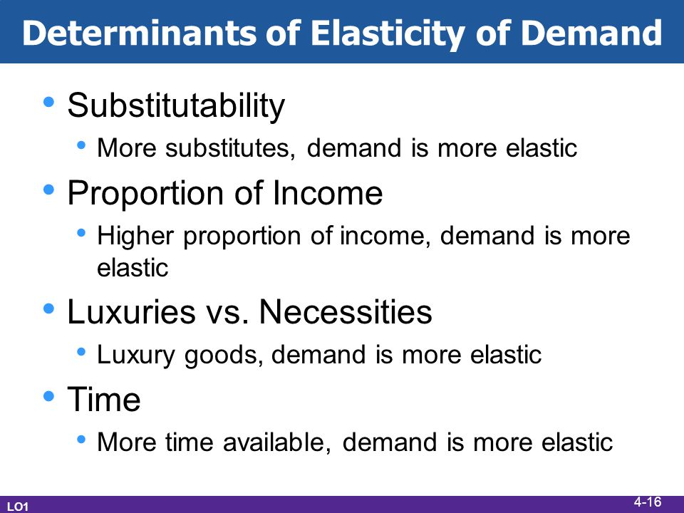 Determinants of Elasticity of Demand Substitutability More substitutes, demand is more elastic Proportion of Income Higher proportion of income, demand is more elastic Luxuries vs.