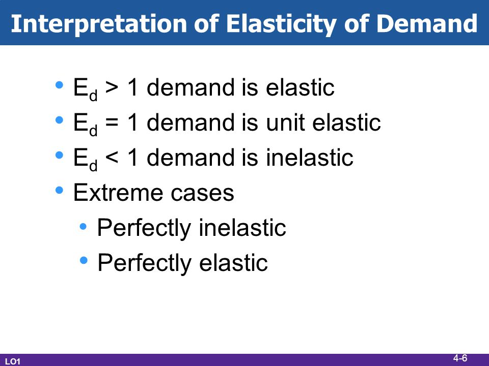 Interpretation of Elasticity of Demand E d > 1 demand is elastic E d = 1 demand is unit elastic E d < 1 demand is inelastic Extreme cases Perfectly inelastic Perfectly elastic LO1 4-6