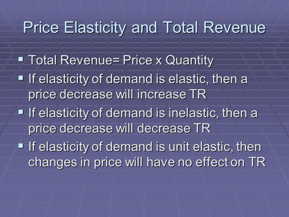 Price Elasticity and Total Revenue Total Revenue= Price x Quantity Total Revenue= Price x Quantity If elasticity of demand is elastic, then a price decrease will increase TR If elasticity of demand is elastic, then a price decrease will increase TR If elasticity of demand is inelastic, then a price decrease will decrease TR If elasticity of demand is inelastic, then a price decrease will decrease TR If elasticity of demand is unit elastic, then changes in price will have no effect on TR If elasticity of demand is unit elastic, then changes in price will have no effect on TR