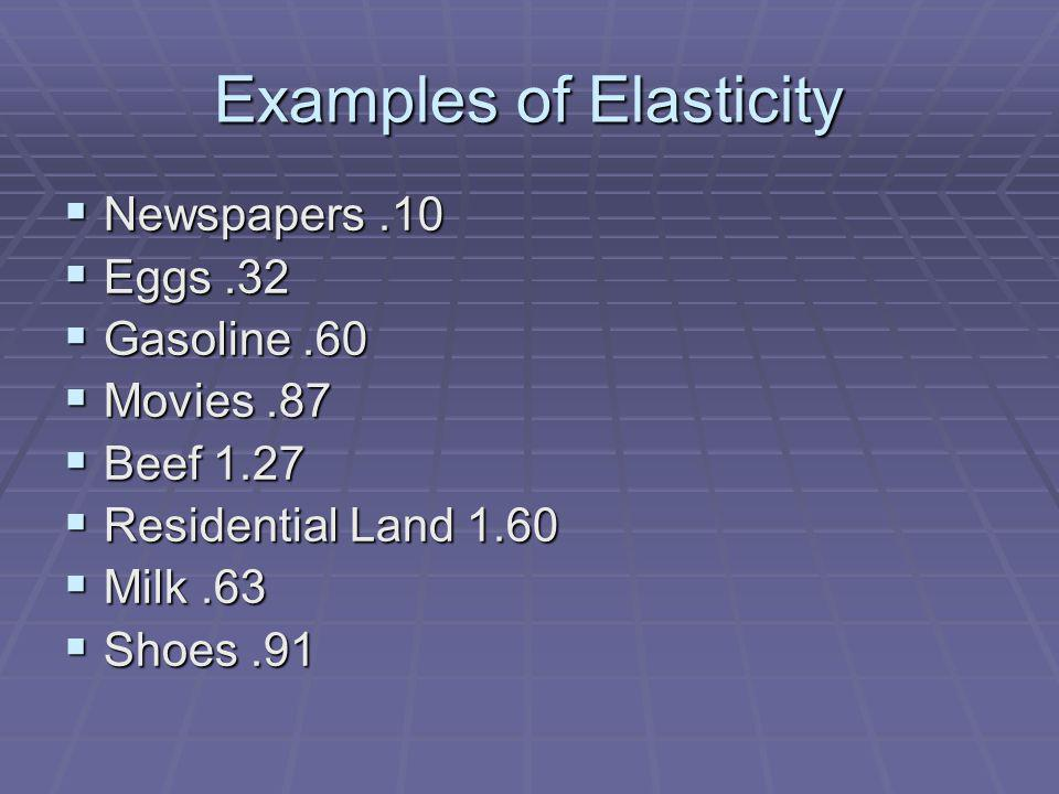 Examples of Elasticity Newspapers.10 Newspapers.10 Eggs.32 Eggs.32 Gasoline.60 Gasoline.60 Movies.87 Movies.87 Beef 1.27 Beef 1.27 Residential Land 1.60 Residential Land 1.60 Milk.63 Milk.63 Shoes.91 Shoes.91
