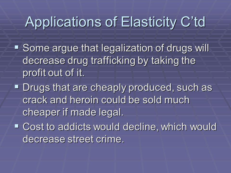 Applications of Elasticity Ctd Some argue that legalization of drugs will decrease drug trafficking by taking the profit out of it. Some argue that le