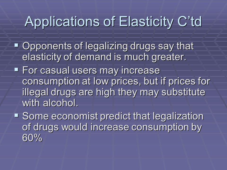 Applications of Elasticity Ctd Opponents of legalizing drugs say that elasticity of demand is much greater. Opponents of legalizing drugs say that ela
