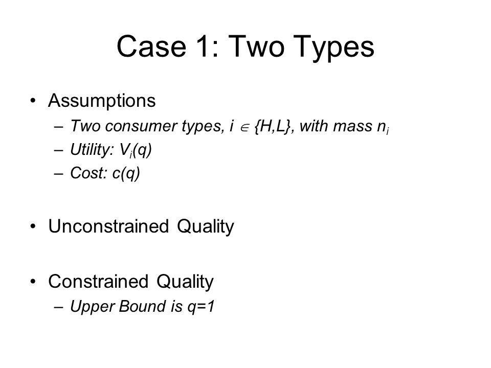 Case 1: Two Types Assumptions –Two consumer types, i {H,L}, with mass n i –Utility: V i (q) –Cost: c(q) Unconstrained Quality Constrained Quality –Upp