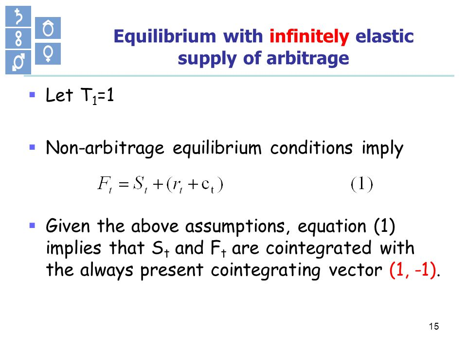 15 Equilibrium with infinitely elastic supply of arbitrage Let T 1 =1 Non-arbitrage equilibrium conditions imply Given the above assumptions, equation (1) implies that S t and F t are cointegrated with the always present cointegrating vector (1, -1).
