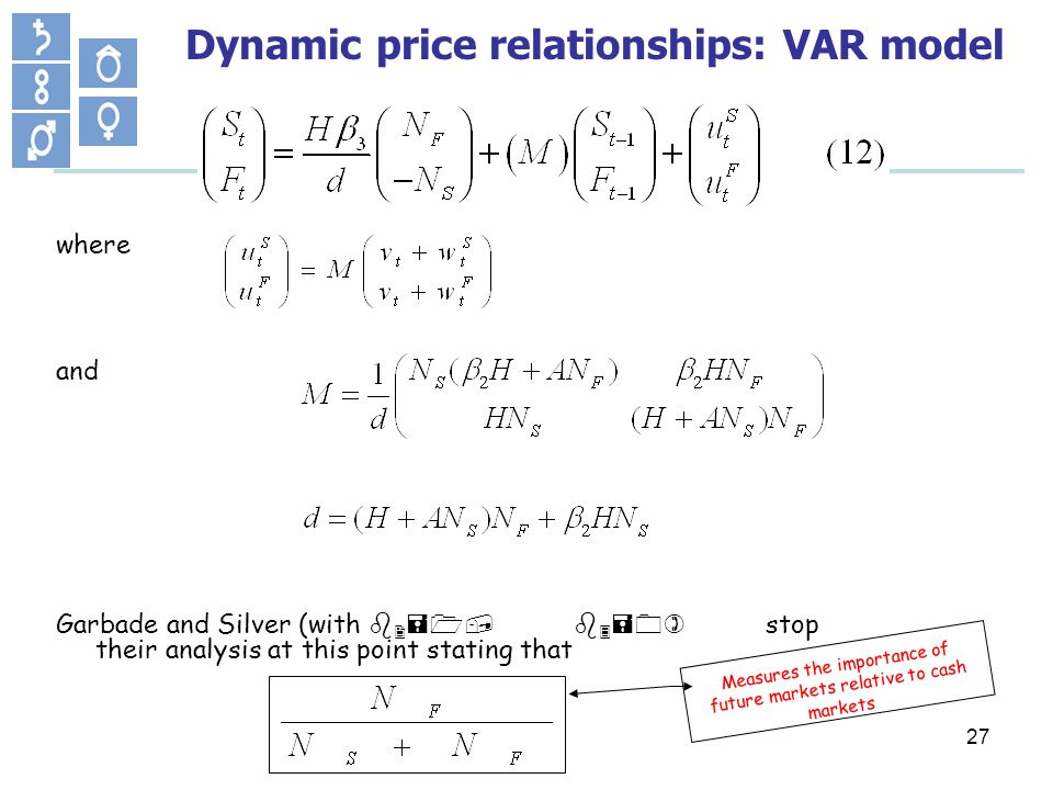 27 Dynamic price relationships: VAR model where and Garbade and Silver (with b 2 =1, b 3 =0) stop their analysis at this point stating that Measures the importance of future markets relative to cash markets
