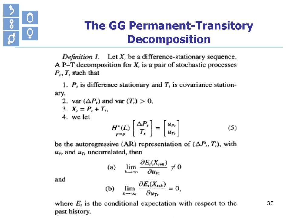 35 The GG Permanent-Transitory Decomposition