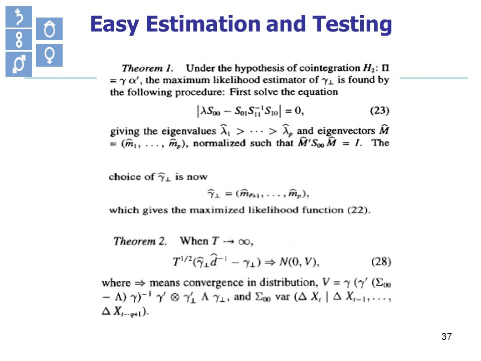 37 Easy Estimation and Testing