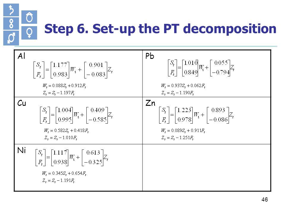 46 Step 6. Set-up the PT decomposition AlPb CuZn Ni