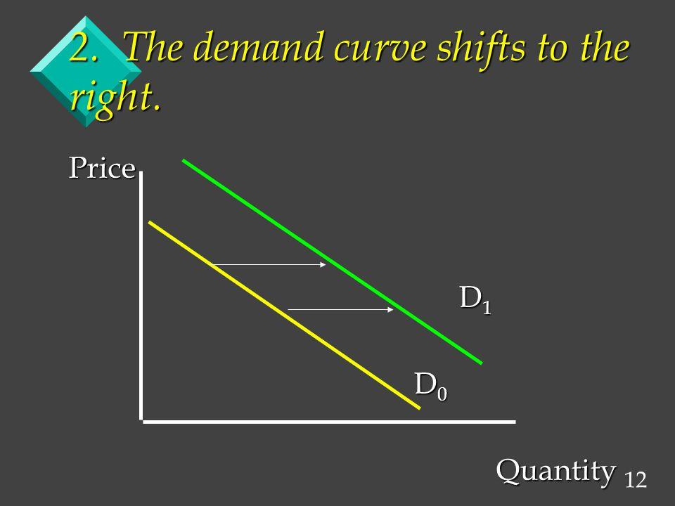 12 2. The demand curve shifts to the right. Price D 1 D 1 D 0 D 0 Quantity Quantity