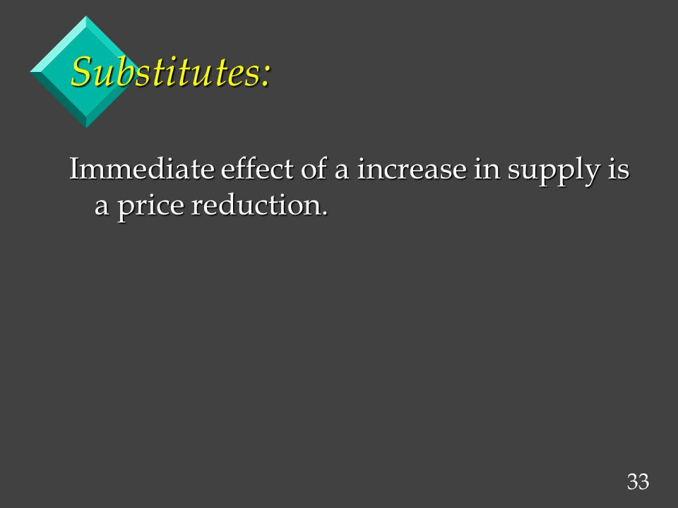 33 Substitutes: Immediate effect of a increase in supply is a price reduction.