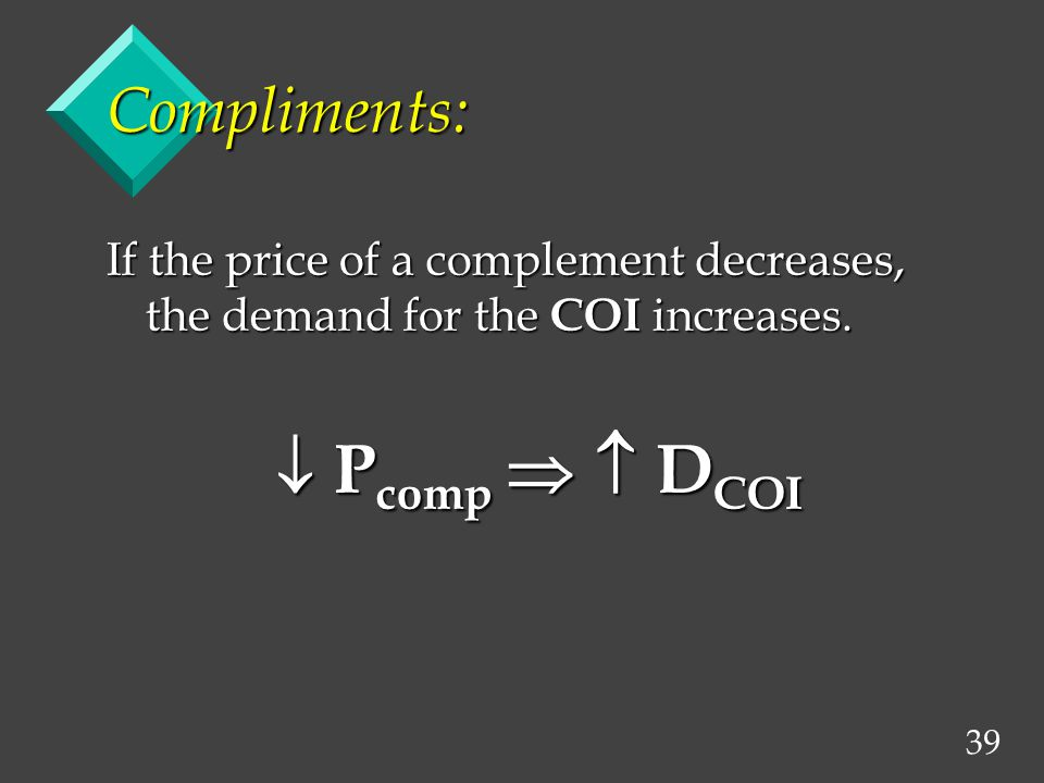 39 Compliments: If the price of a complement decreases, the demand for the COI increases.