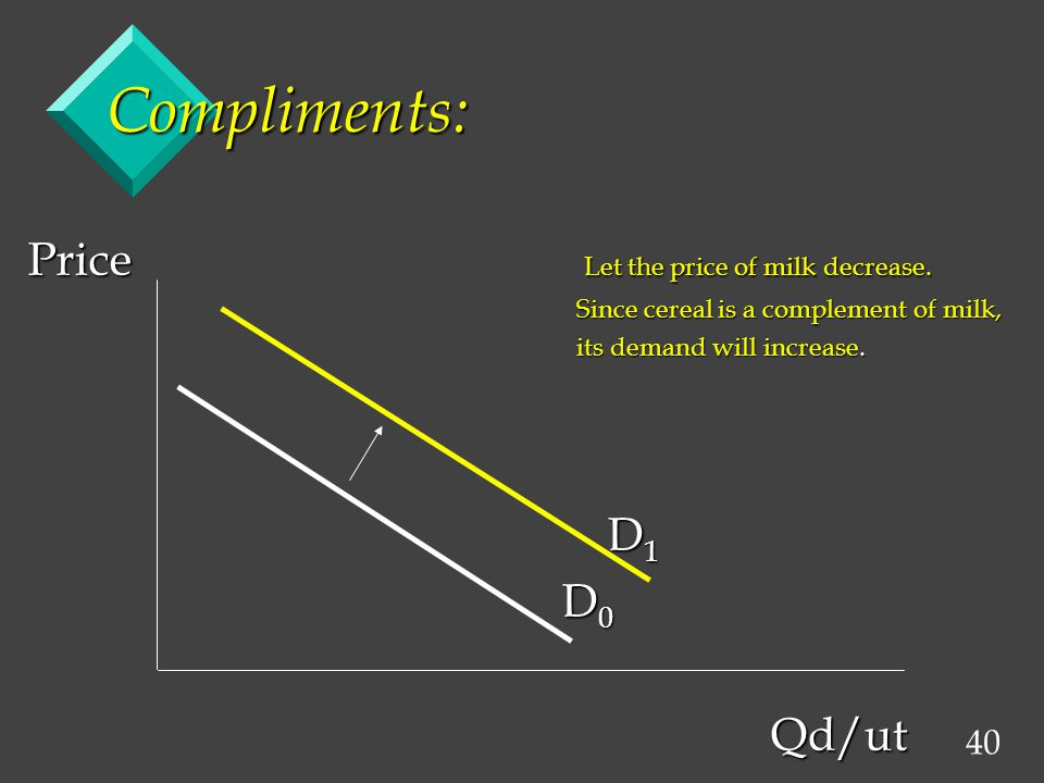 40 Compliments: Price Let the price of milk decrease.
