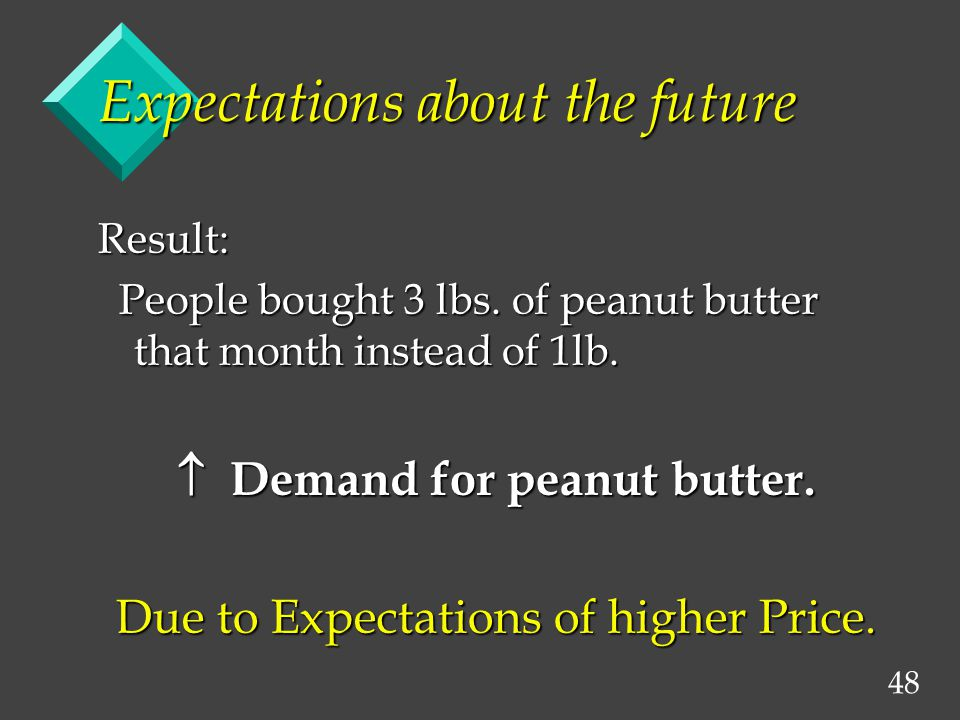 48 Expectations about the future Result: People bought 3 lbs.