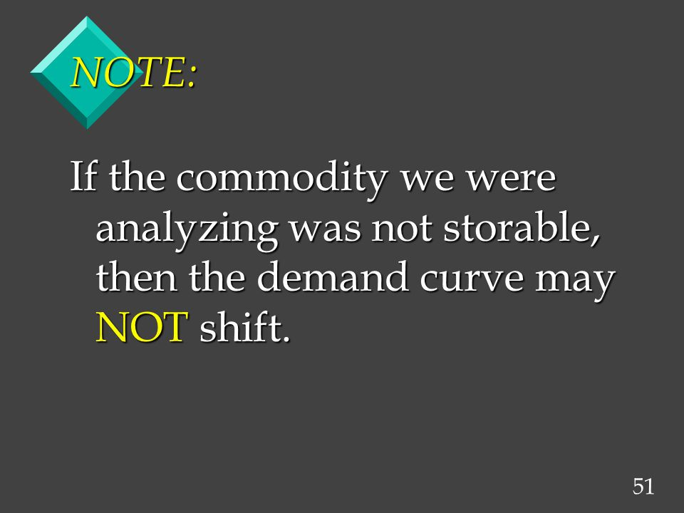 51 NOTE: If the commodity we were analyzing was not storable, then the demand curve may NOT shift.