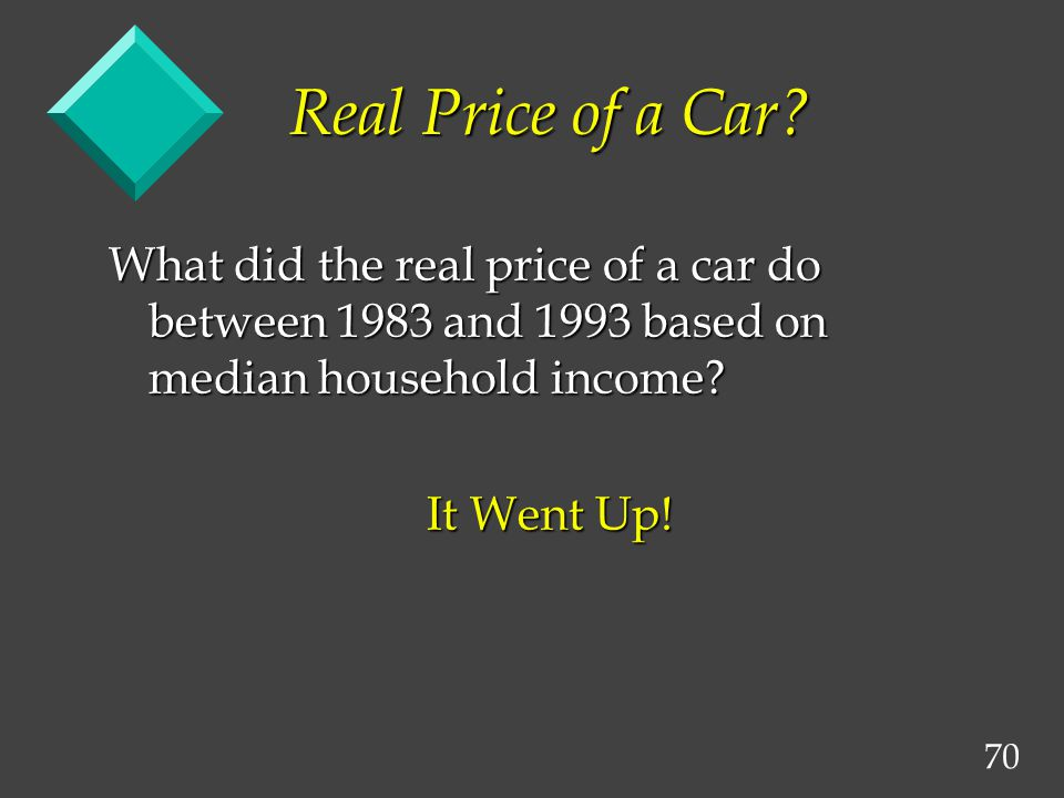 70 Real Price of a Car.