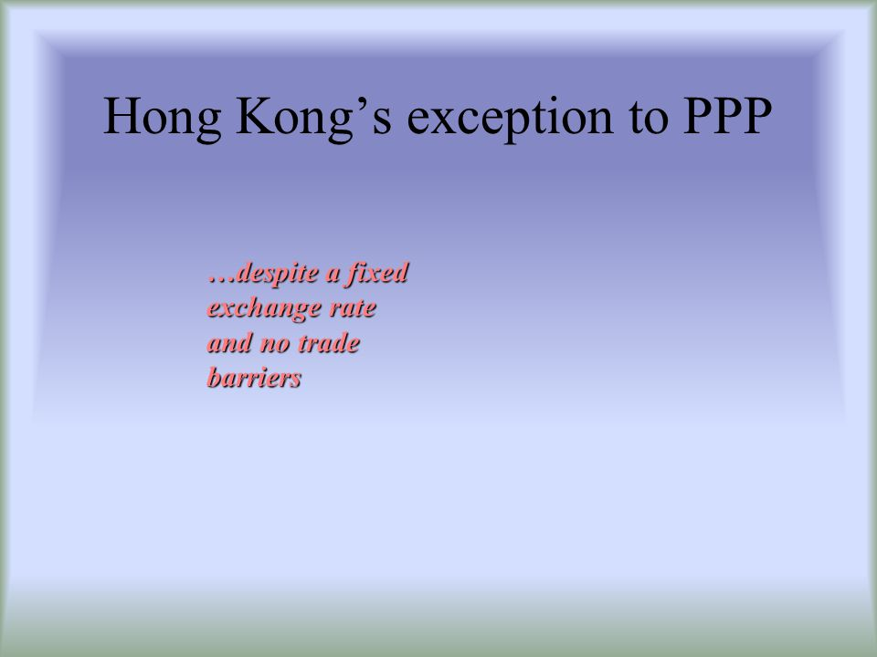 Hong Kongs exception to PPP …despite a fixed exchange rate and no trade barriers