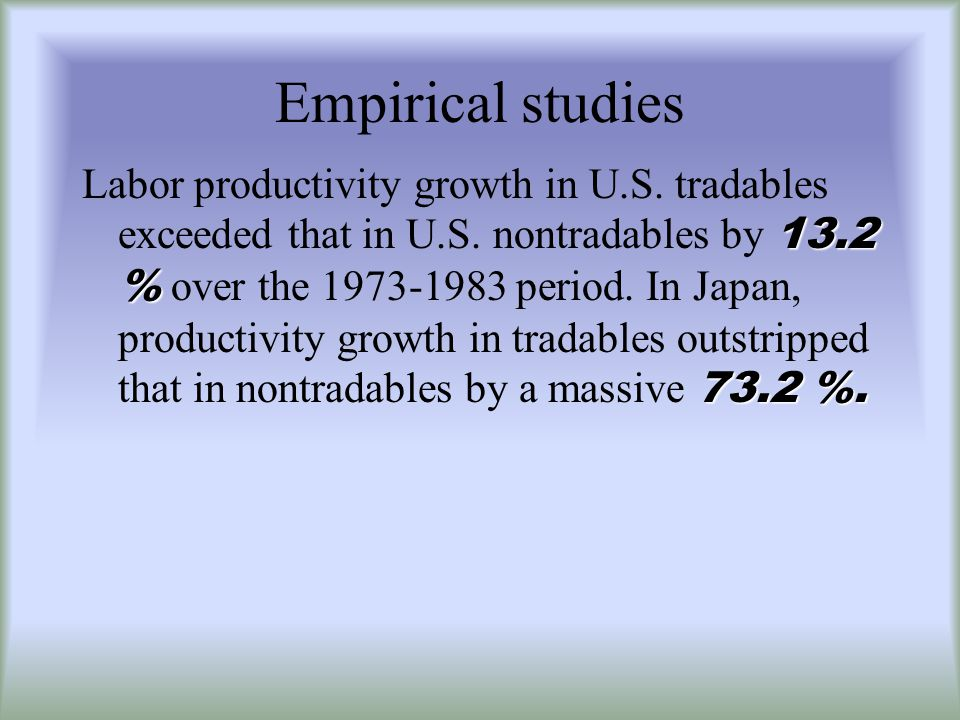 Empirical studies 13.2 % 73.2 %. Labor productivity growth in U.S.